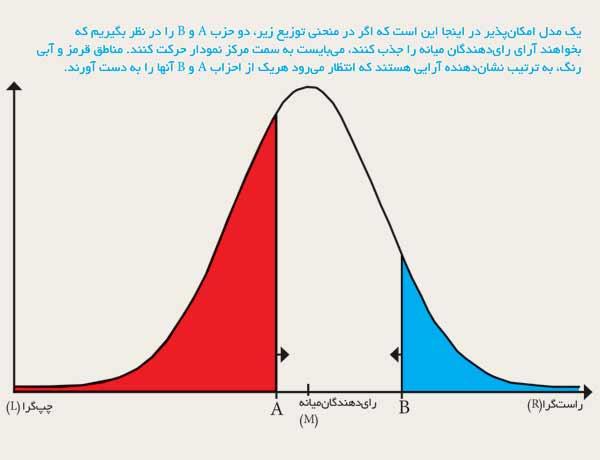 index:4|width:300|height:|align:left
