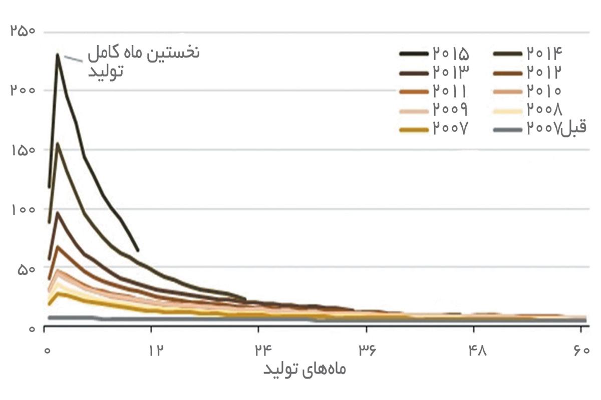 index:21|width:220|height:147|align:left
