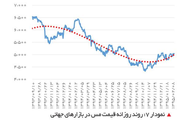 index:10|width:300|height:200|align:left