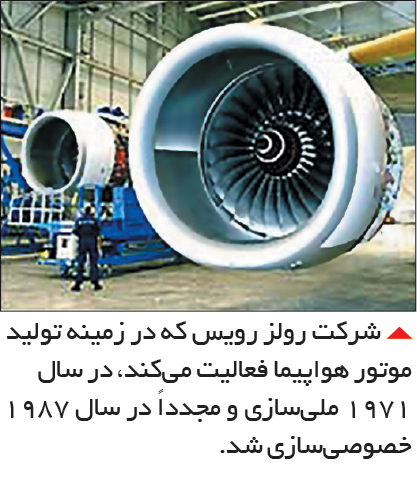 تجارت فردا- شرکت رولز رویس که در زمینه تولید موتور هواپیما فعالیت میکند، در سال 1971 ملیسازی و مجدداً در سال 1987 خصوصیسازی شد.