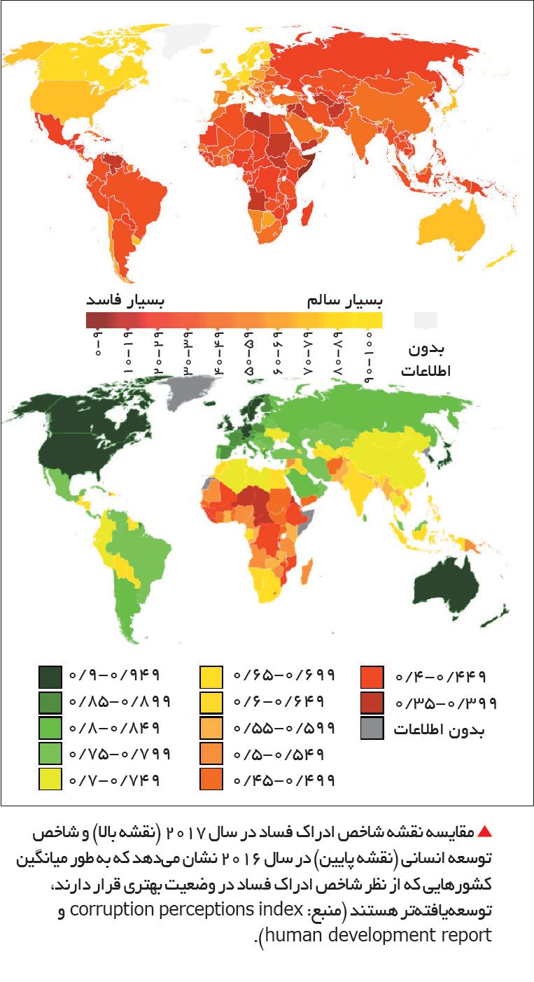 تجارت- فردا- مقایسه نقشه شاخص ادراک فساد در سال 2017 (نقشه بالا) و شاخص توسعه انسانی (نقشه پایین) در سال 2016