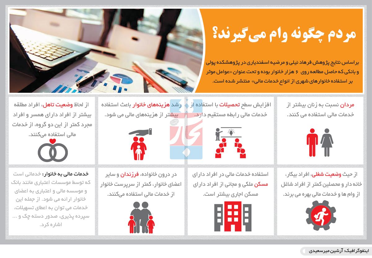 تجارت فردا- اینفوگرافیک- مردم چگونه وام میگیرند؟