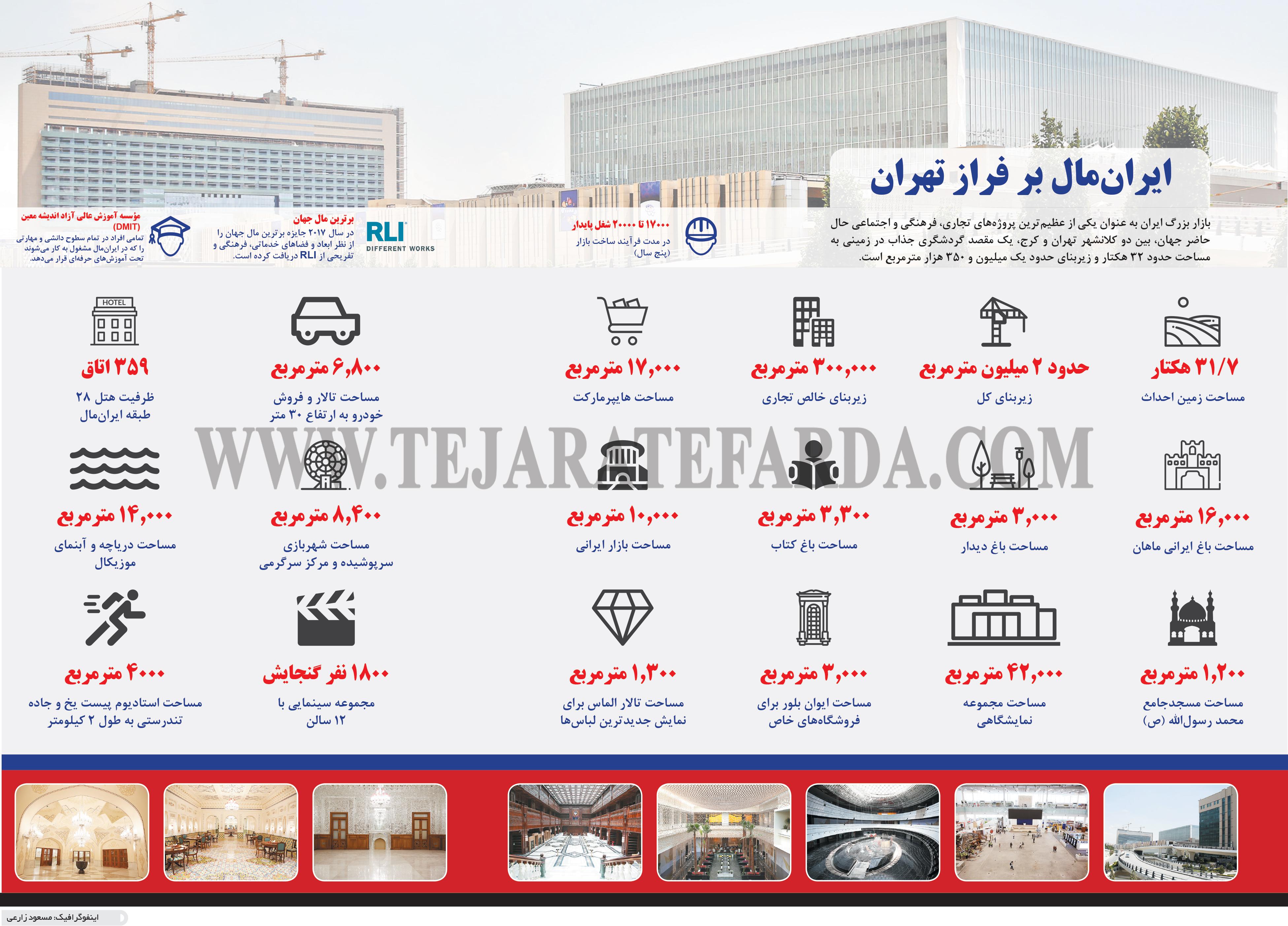 تجارت- فردا- ایرانمال بر فراز تهران(اینفوگرافیک)