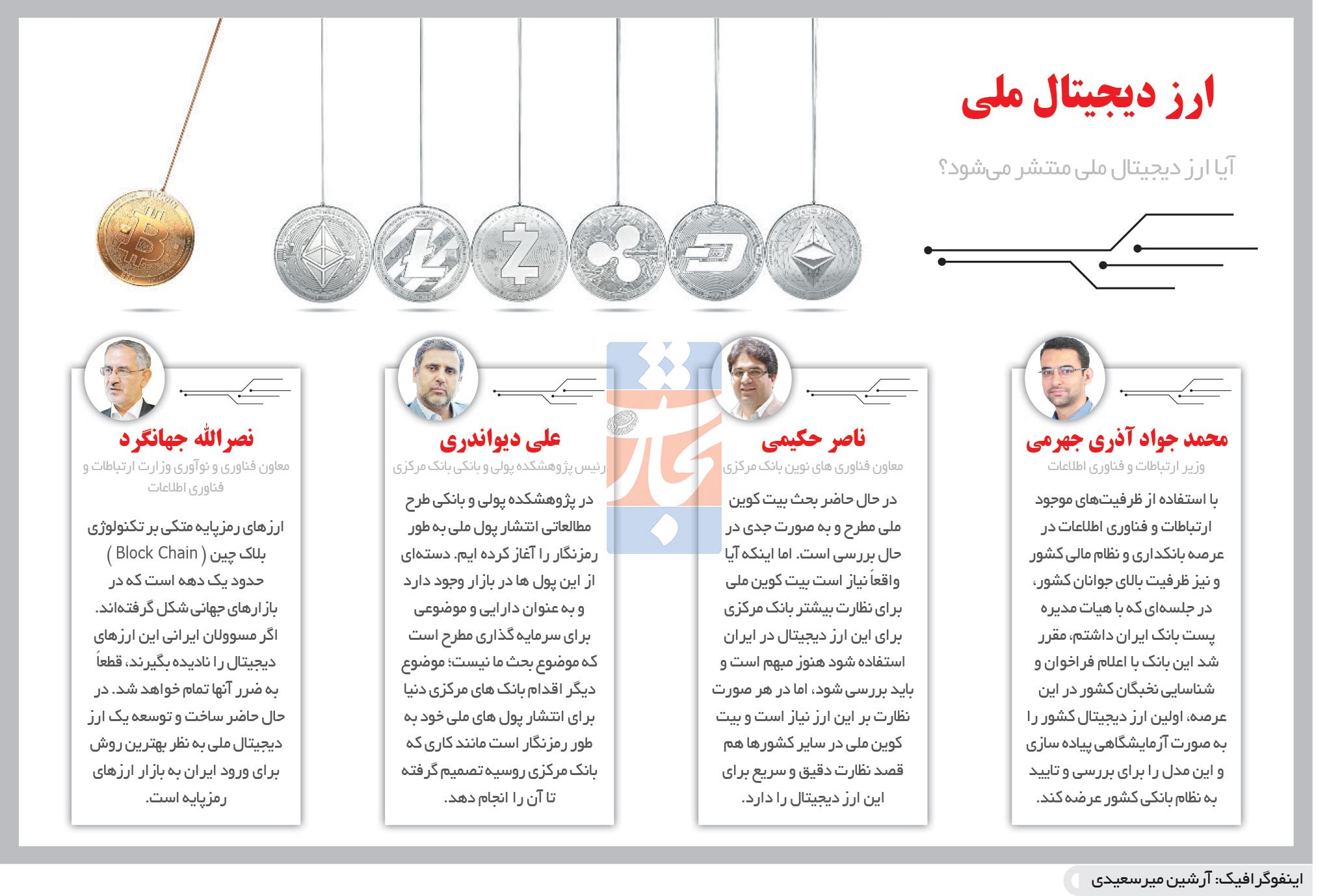 تجارت فردا-اینفوگرافیک- ارز دیجیتال ملی