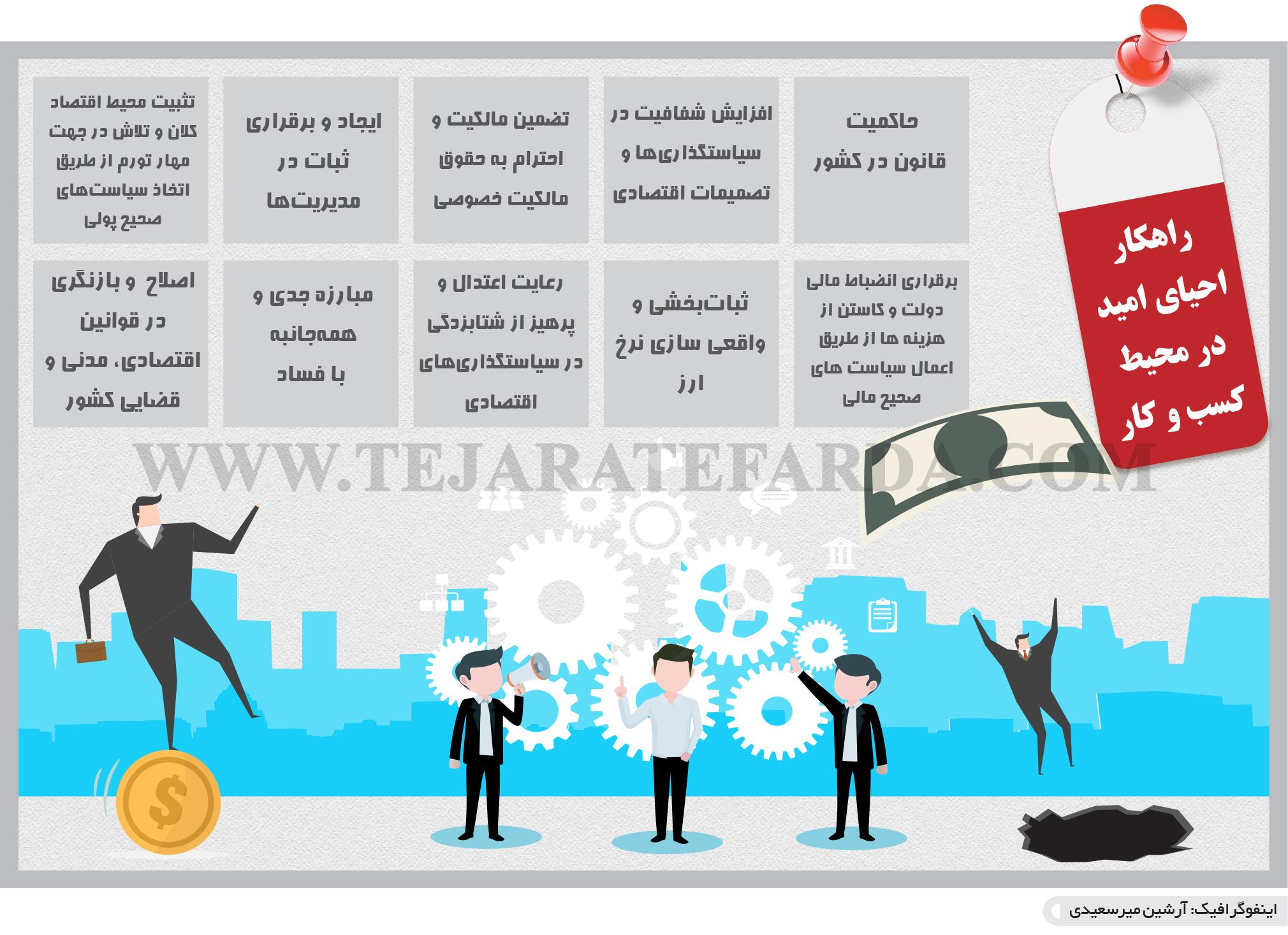 تجارت فردا- اینفوگرافیک- راهکار احیای امید در محیط  کسب و کار