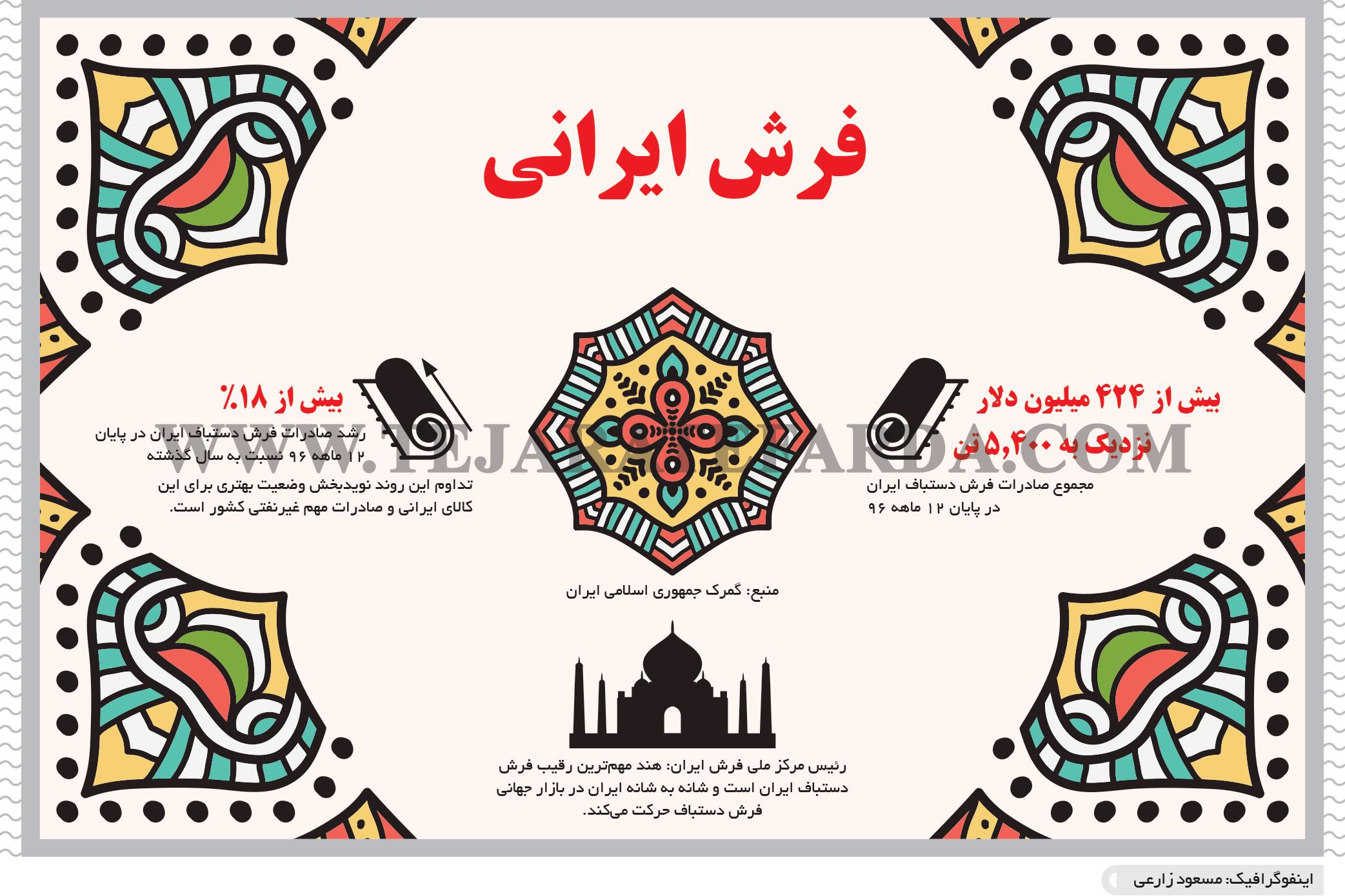تجارت- فردا- فرش ایرانی(اینفوگرافیک)