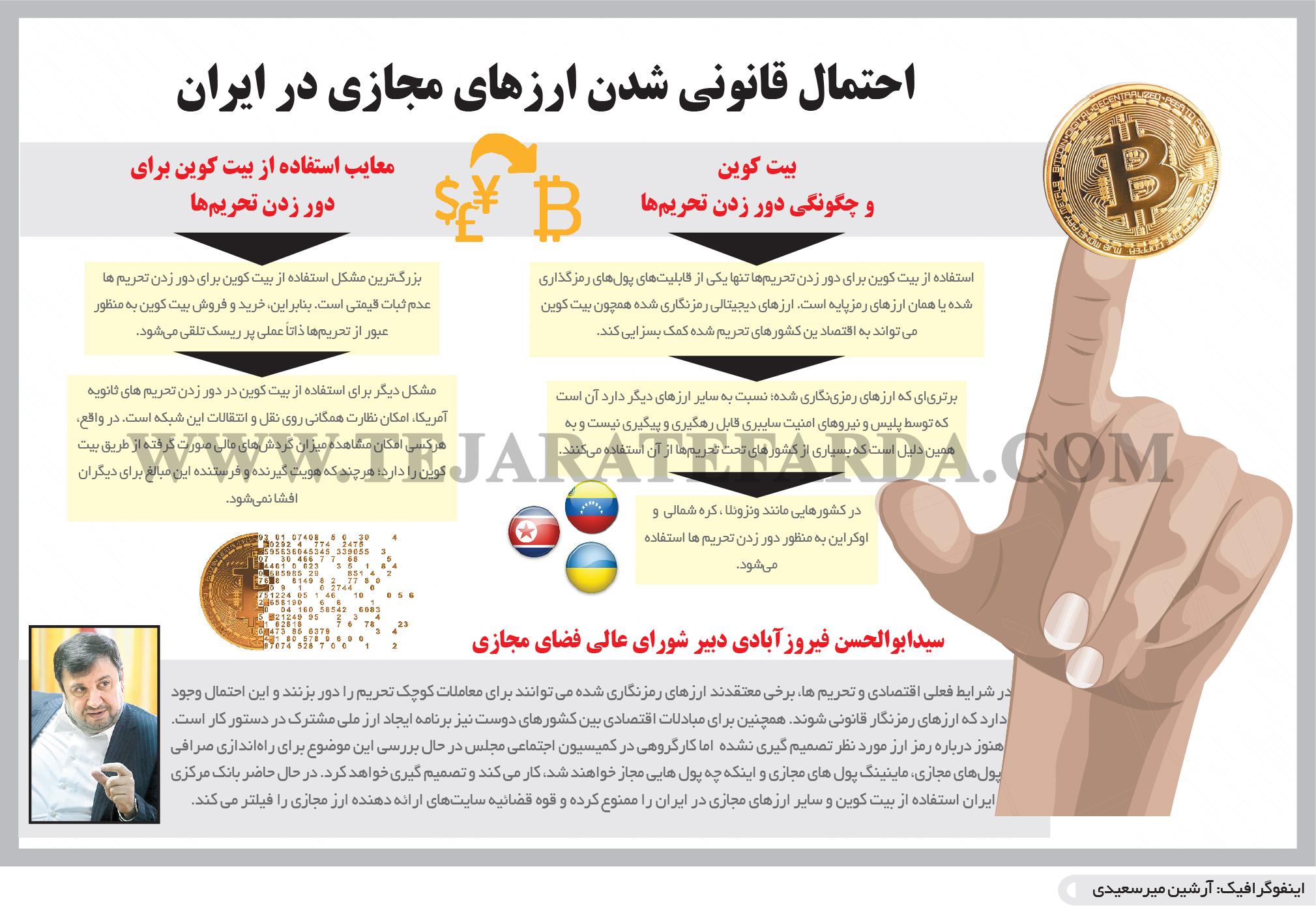 تجارت- فردا- احتمال قانونی شدن ارزهای مجازی در ایران(اینفوگرافیک)