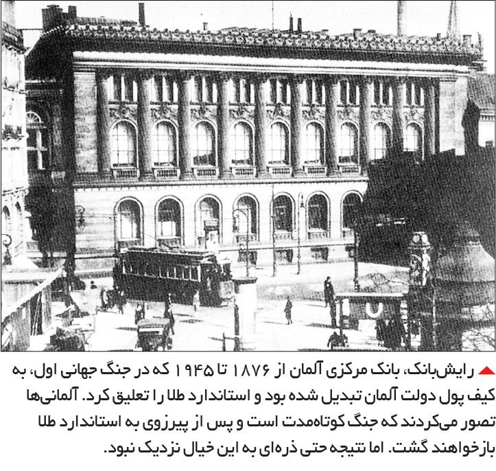 تجارت- فردا-  رایشبانک، بانک مرکزی آلمان از 1876 تا 1945 که در جنگ جهانی اول، به کیف پول دولت آلمان تبدیل شده بود و استاندارد طلا را تعلیق کرد.