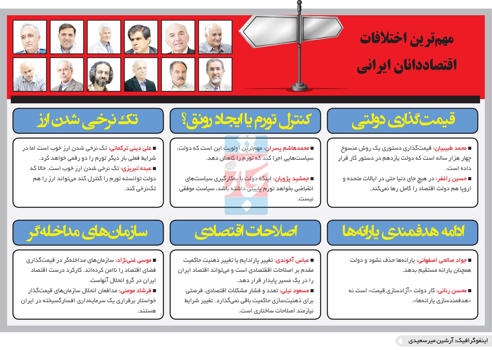 تجارت فردا- اینفوگرافیک- مهمترین اختلافات اقتصاددانان ایرانی