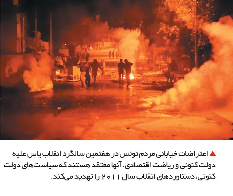 تجارت- فردا-  اعتراضات خیابانی مردم تونس در هفتمین سالگرد انقلاب یاس علیه دولت کنونی و ریاضت اقتصادی. آنها معتقد هستند که سیاستهای دولت کنونی، دستاوردهای انقلاب سال 2011 را تهدید میکند.