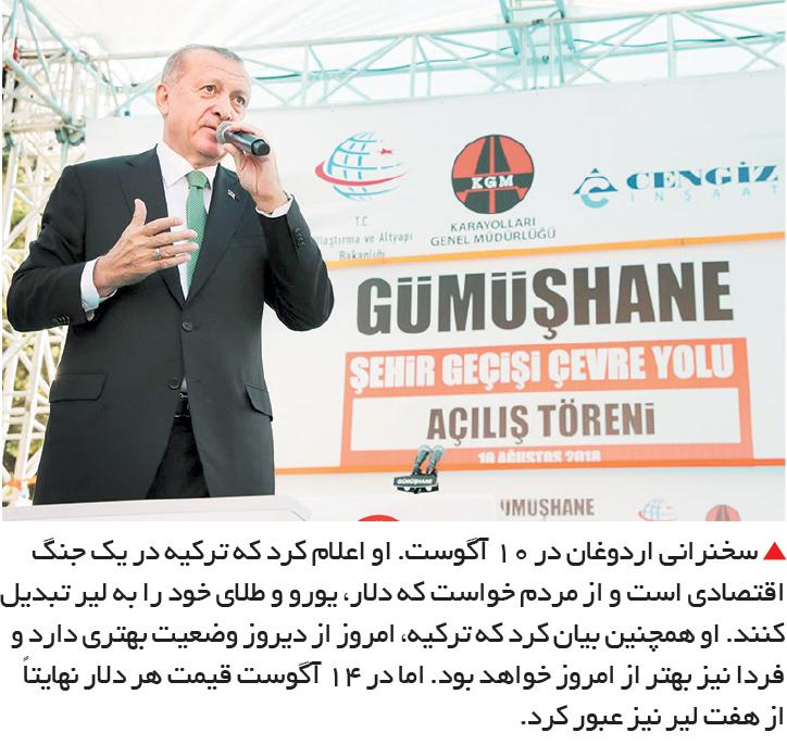 تجارت- فردا-  سخنرانی اردوغان در 10 آگوست. او اعلام کرد که ترکیه در یک جنگ اقتصادی است و از مردم خواست که دلار، یورو و طلای خود را به لیر تبدیل کنند. او همچنین بیان کرد که ترکیه، امروز از دیروز وضعیت بهتری دارد و فردا نیز بهتر از امروز خواهد بود. اما در 1