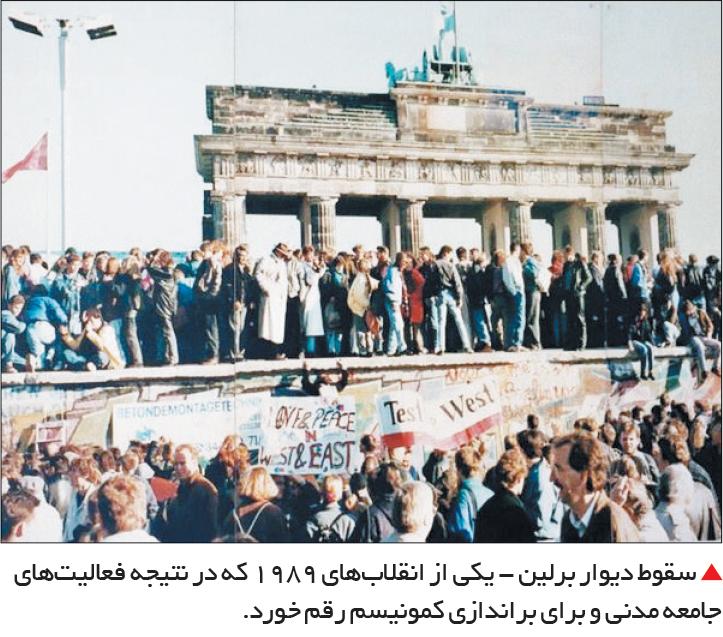 تجارت- فردا-  سقوط دیوار برلین - یکی از انقلابهای 1989 که در نتیجه فعالیتهای جامعه مدنی و برای براندازی کمونیسم رقم خورد.
