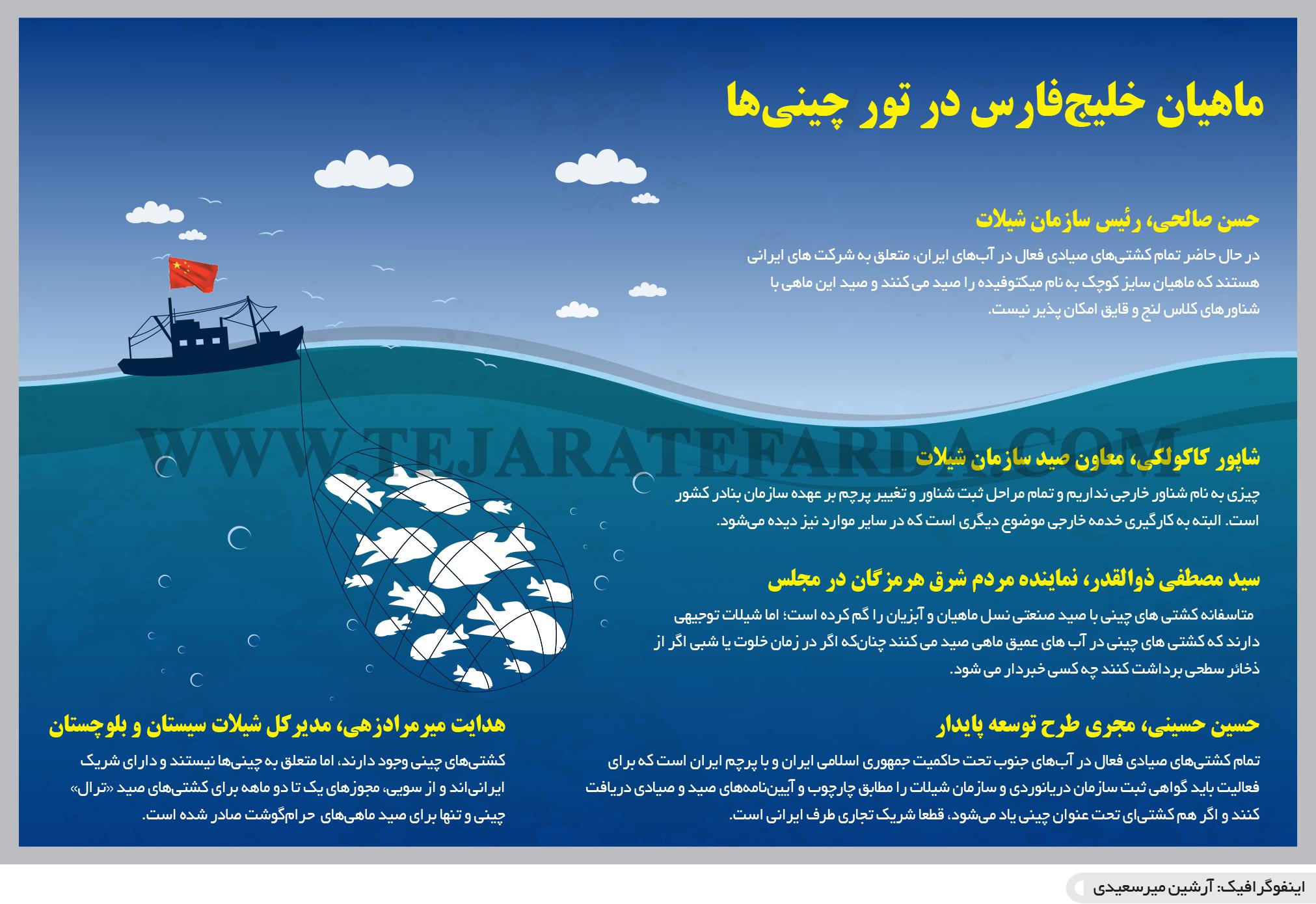 تجارت- فردا- ماهیان خلیجفارس در تور چینیها(اینفوگرافیک)