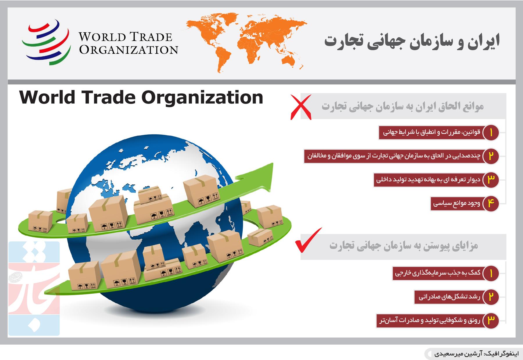 تجارت- فردا- ایران و سازمان جهانی تجارت(اینفوگرافیک)