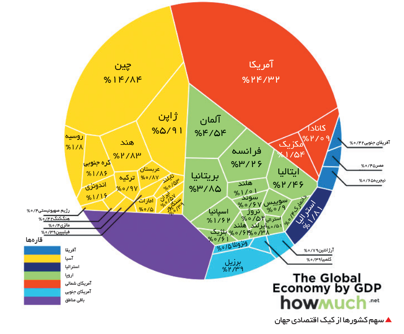 تجارت- فردا-  سهم کشورها از کیک اقتصادی جهان