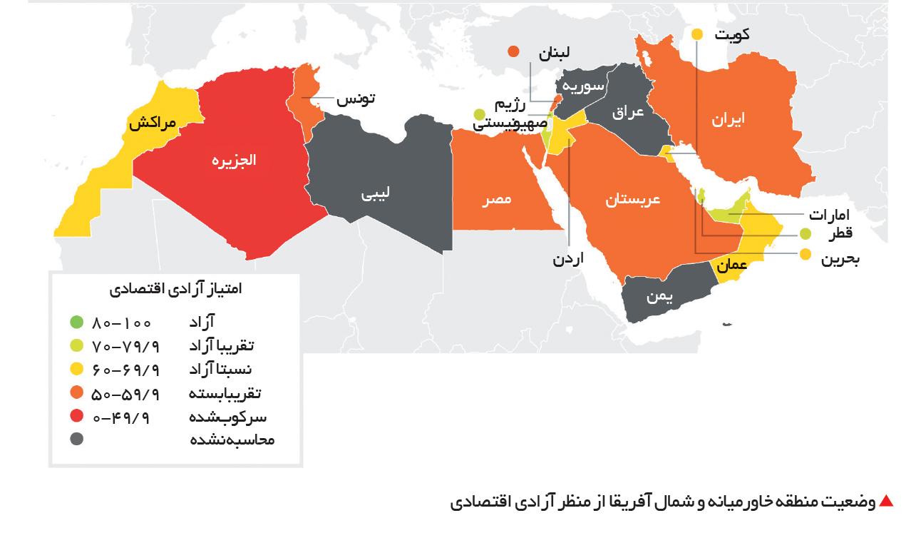 تجارت- فردا-  وضعیت منطقه خاورمیانه و شمال آفریقا از منظر آزادی اقتصادی