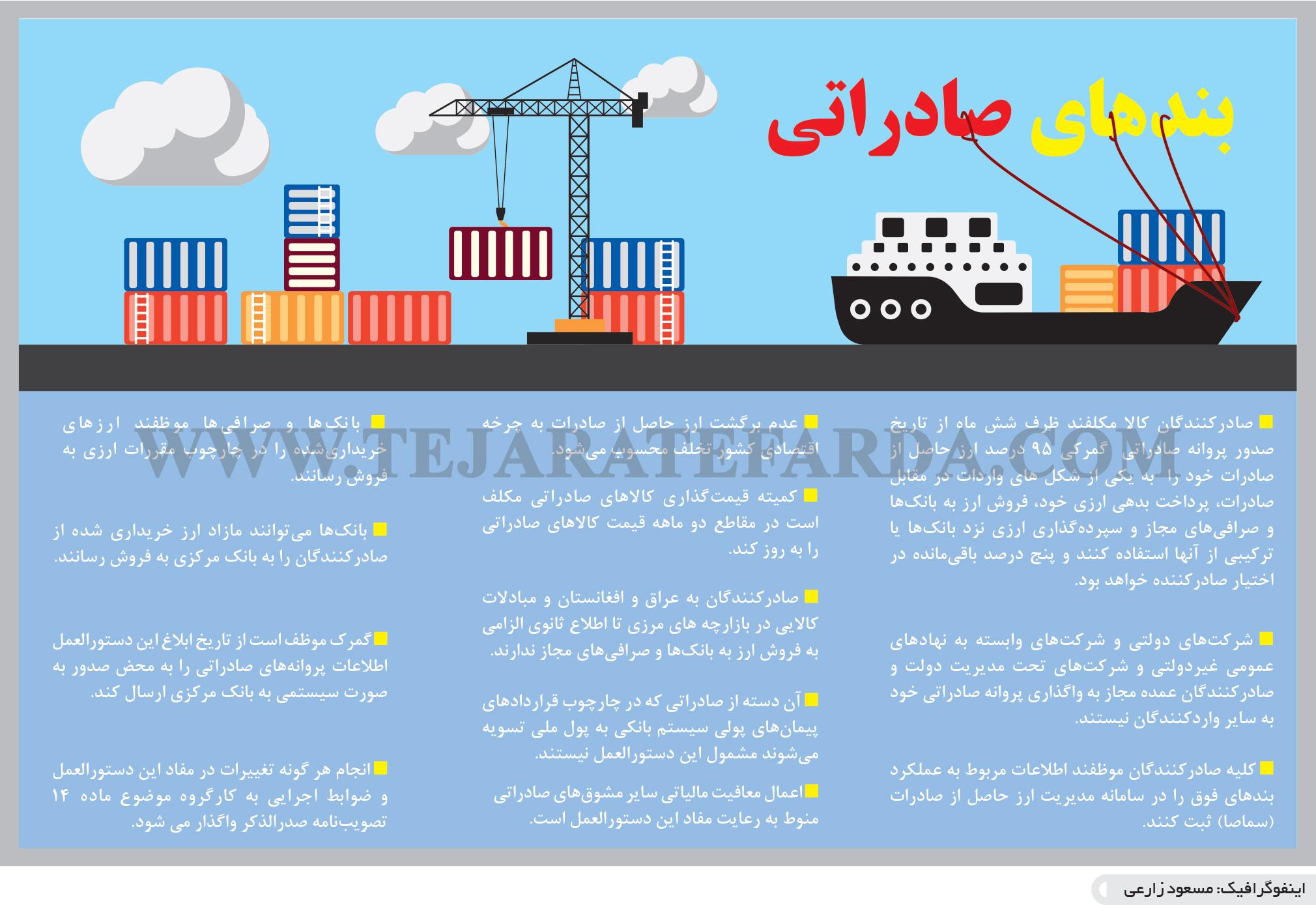 تجارت- فردا- بندهای صادراتی(اینفوگرافیک)