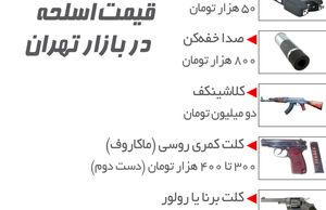 اینجا تهران است، قسمت بازار اسلحه