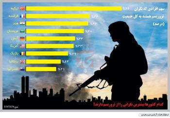 هزینههای تروریسم