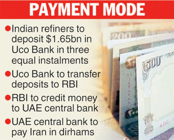 India plans more transparent Iran oil payments