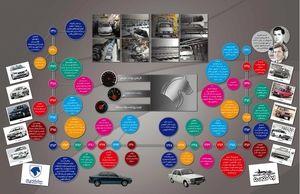 ایران خودرو ۴۶ساله شد