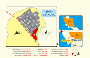 غول گازی خلیج فارس