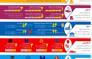 گلچین برترین های ایرانی
