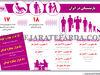 بازنشستگی در ایران
