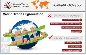 ایران و سازمان جهانی تجارت