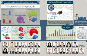حاشیههای یک دانشکده شریف