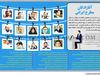 آقازادگان مطرح ایرانی