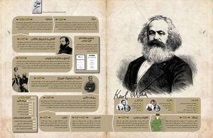 معمار کمونیسم